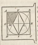 A diagram of Lacaille's eyepiece, showing the crosshairs used for determining star positions.