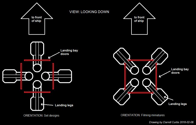Comparison drawing, showing the two orientations discussed, and how they relate to the direction of the ship.