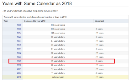 from timeanddate.com